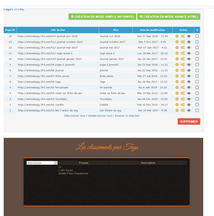 Liens HTML redirigeant tous vers une seule page html Lienantr